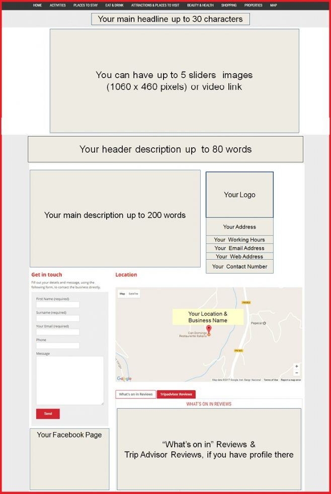 Sales Page Layout when Advertise in Portsmouth